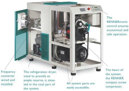 screw-compressors-rskf-range